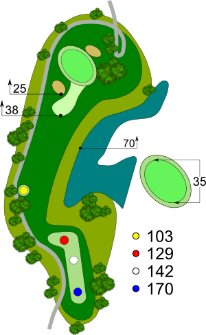 Hole 7 Description
